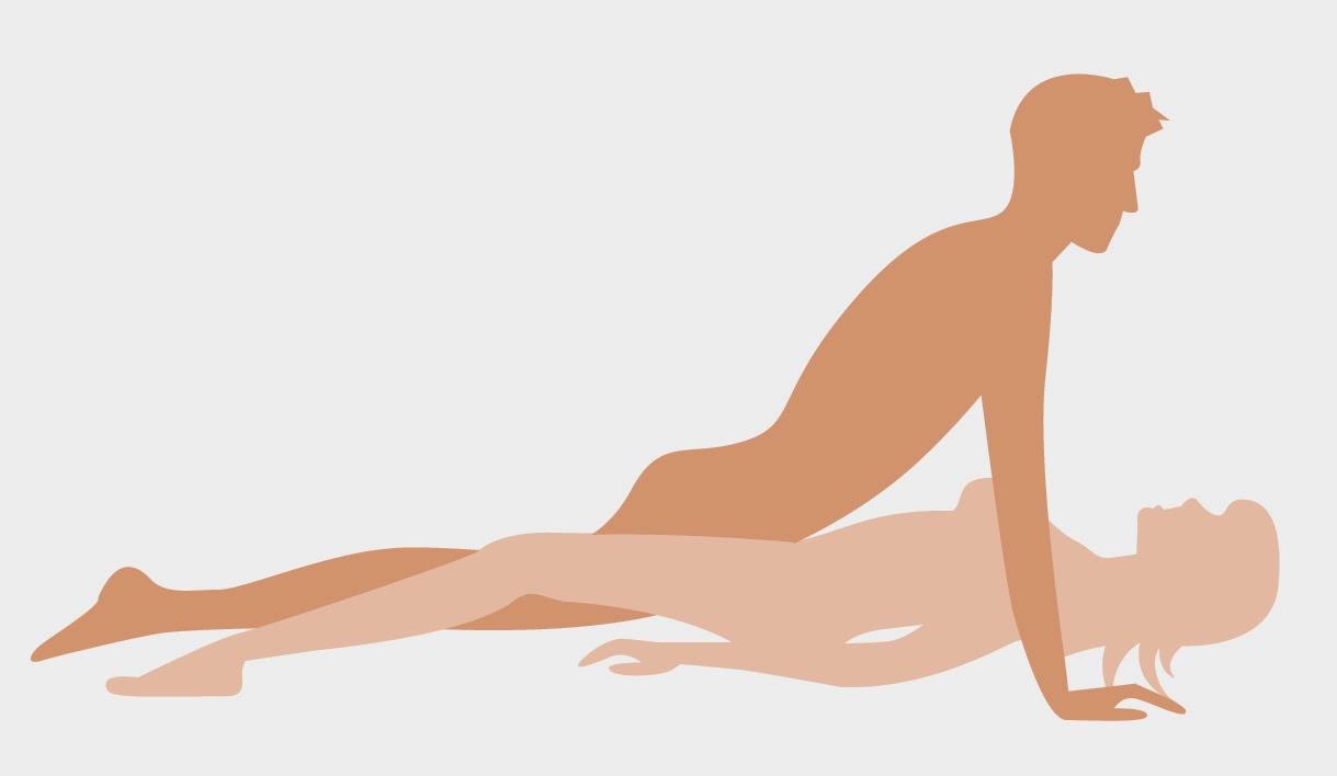 Gambar Gaya dan Posisi Seks Paling Nikmat