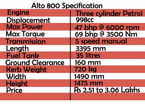 maruti alto800 specifications