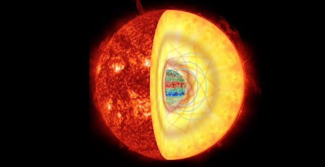 "Artistic representation (not to scale) of a red giant star with strong internal magnetic fields. Waves propagating through the star become trapped within the stellar core when a strong magnetic field is present, producing a ""magnetic greenhouse effect"" that reduces the observed amplitude of stellar pulsations. Credit: Rafael A. García (SAp CEA), Kyle Augustson (HAO), Jim Fuller (Caltech) & Gabriel Pérez (SMM, IAC), Photograph from AIA/SDO"