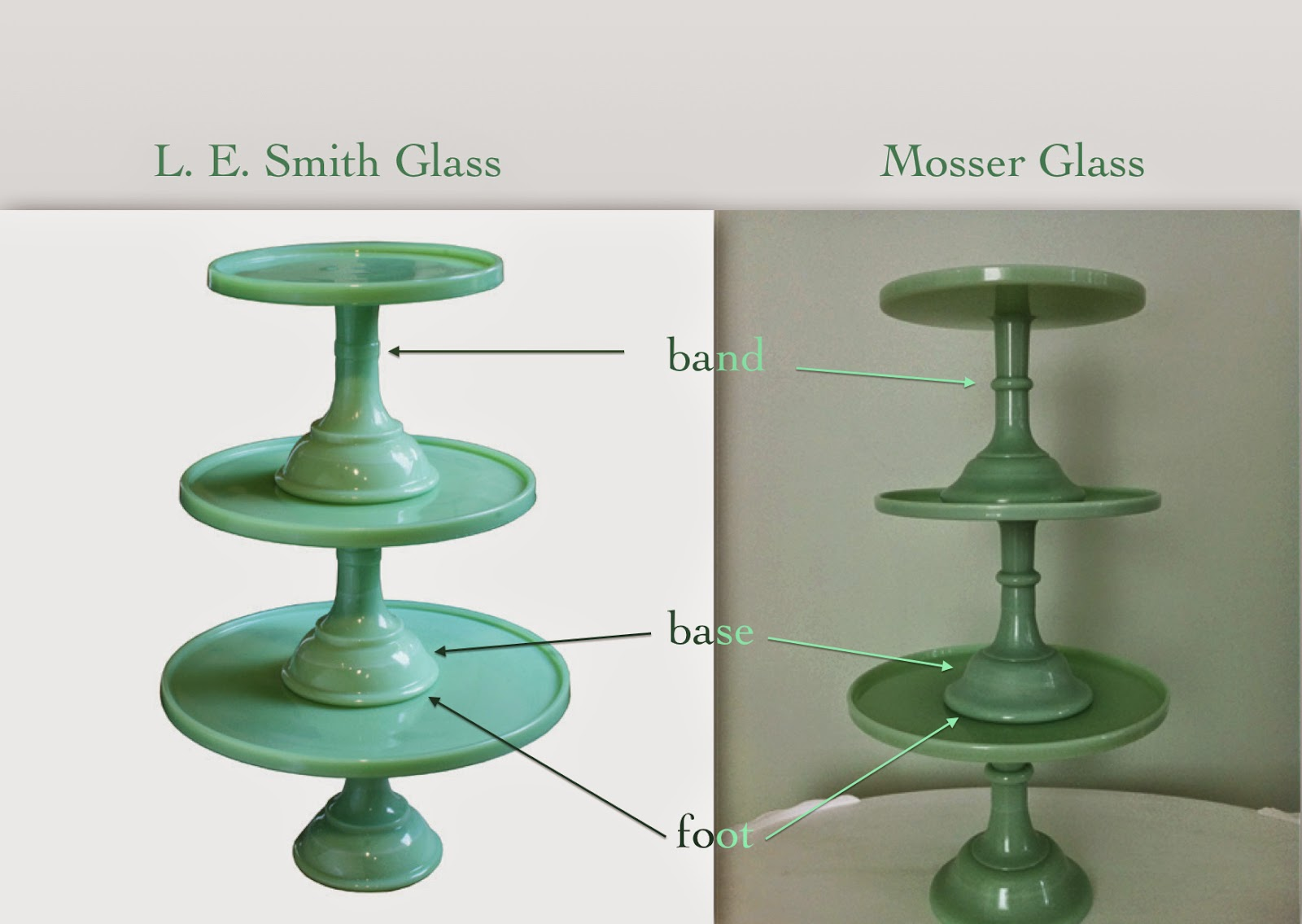 I think we can agree that the cake plates themselves meaning the flat rounds where cakes sit are pretty much the same on both the L.E. Smith and the ... & Good Things by David: Dear David: Mosser vs. L.E. Smith Cake Stands