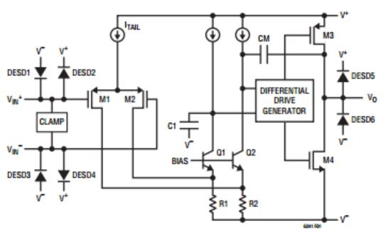 mosfet operational amplifier with symmetrcial output