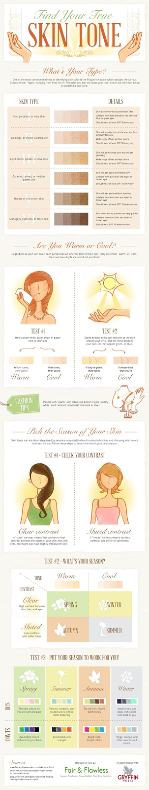 Skin care : How To Find Your Skin Tone