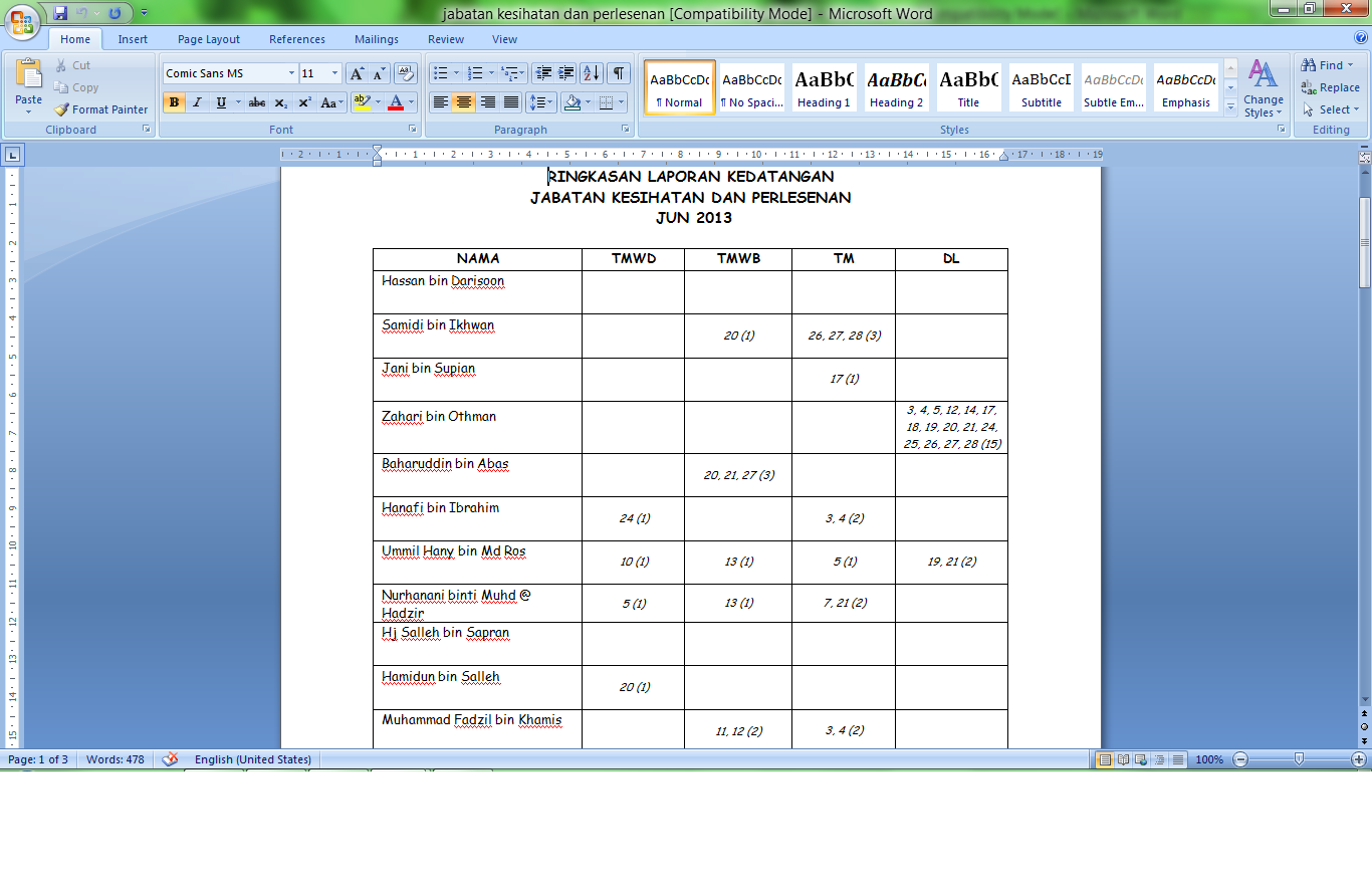 Laporan Akhir Latihan Industri: August 2013
