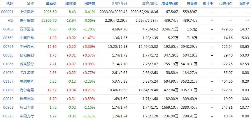 中国株コバンザメ投資ウォッチ銘柄watch20140625