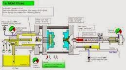 modifikasi mesin injeksi pada motor