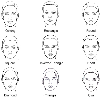 Lions In Lipstick: Finding Your Face Shape 101
