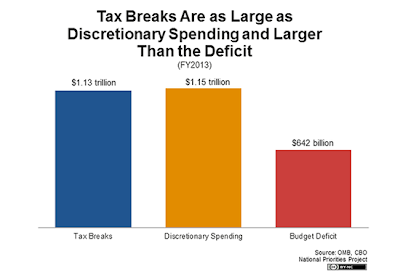 tax+breaks+september_17_2013.png