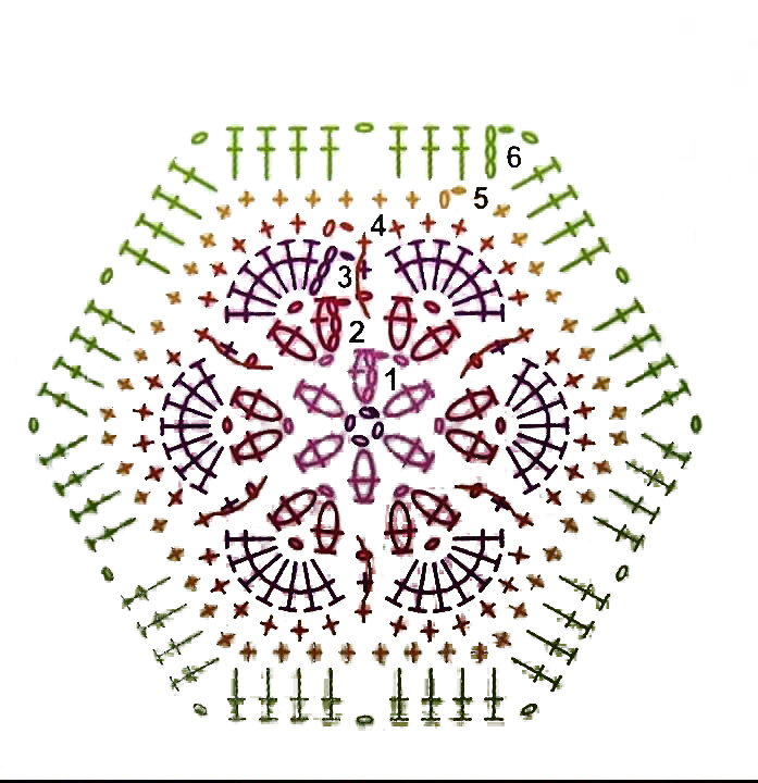Плетение из резиночек большие фигурки