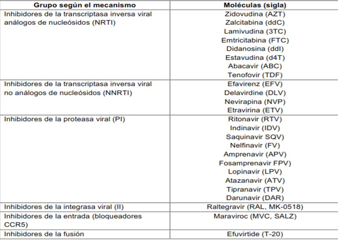 EL VIH-SIDA NO DISCRIMINA
