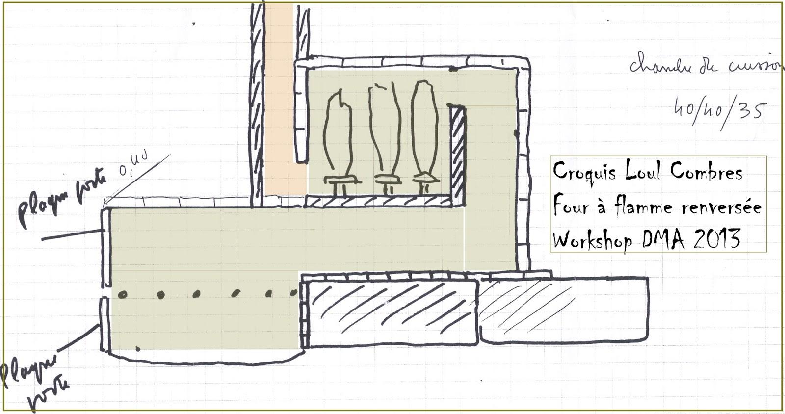 m wi yovo construction de fours de poterie. Black Bedroom Furniture Sets. Home Design Ideas