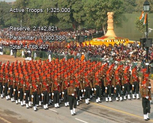 corea hindu personals L'índia (en hindi भारत, bhārat), oficialment la república de l'índia (en hindi भारत गणराज्य, bhārat gaṇarājya) és un estat del sud de l'àsia és el setè país més gran del món en superfície.