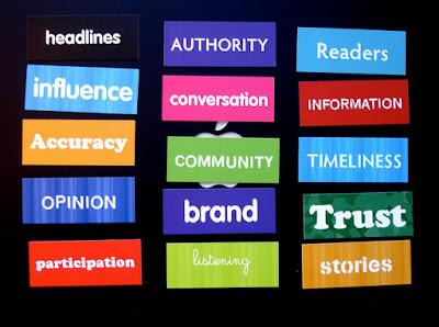 daftar istilah dalam dunia blogging wajib diketahui