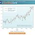 Riscaldamento globale, parla la Nasa
