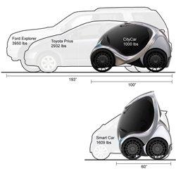 Kereta Boleh Lipat Diperkenalkan Di Eropah