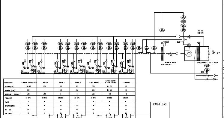 building utilities  air handling unit schematic diagram