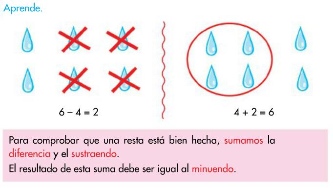http://www.primerodecarlos.com/SEGUNDO_PRIMARIA/enero/tema2/actividades/mates/aprende_prueba_resta/visor.swf