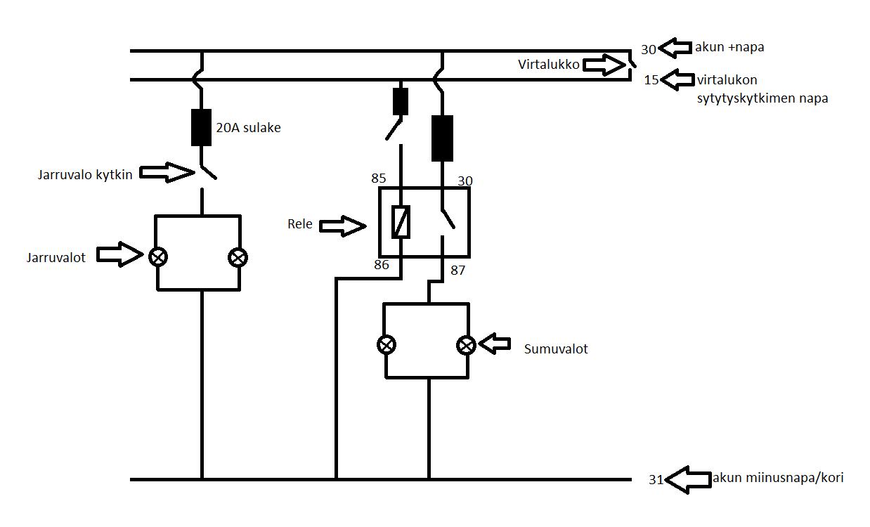 Releen kytkentä kaavio