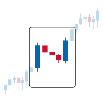 candlestick pattern - rising three matthod pattern