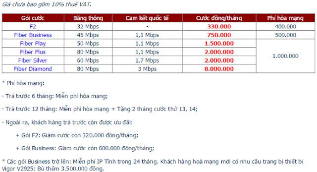 Đăng Ký Lắp Đặt Wifi FPT Di Linh 1