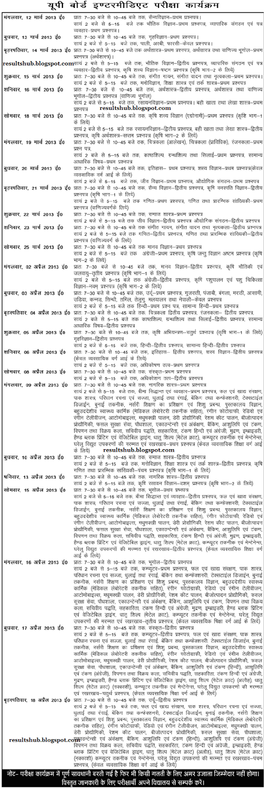 UP Board Date Sheet 2013 10th and 12th Exam Timetable Download