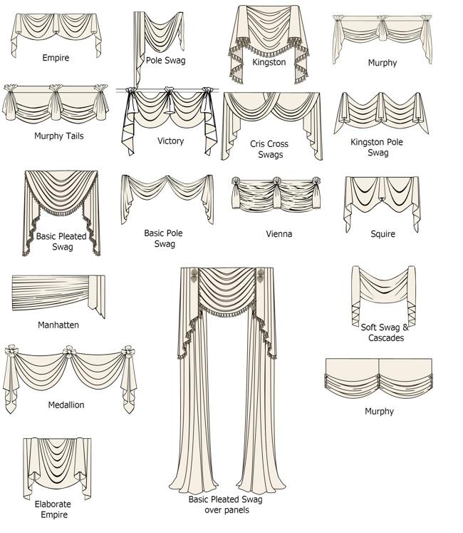 guida tende: modelli di tende - Tende Con Mantovana Per Camera Da Letto