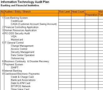 audit informasi Ao214 modul-22 150 pengenalan audit sistem informasi pengertian menurut pendapat ron weber (1999, p10 ),  edp auditing is the process of collecting and evaluating evidence to determine whether a.