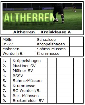 Altherren - Kreisklasse A