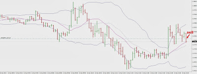 scalping su eur usd