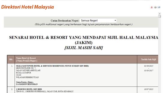 Cara Semak Status Sijil Halal Buffet Ramadhan Hotel