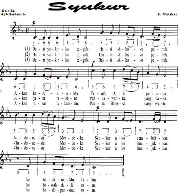 Lirik Lagu Syukur | Lagu Wajib Nasional