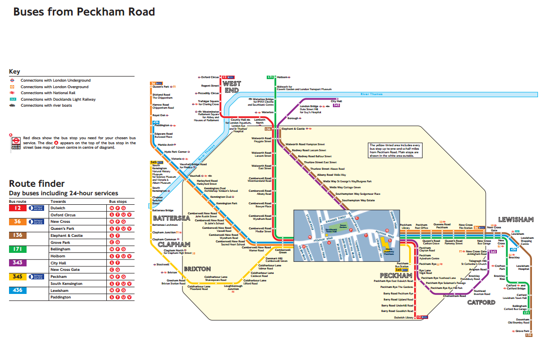 Guía transporte Londres