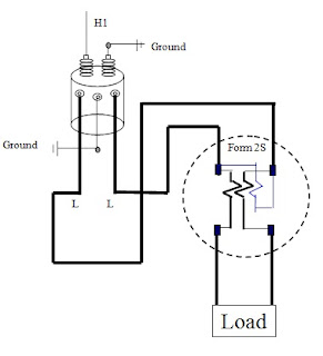 Auma Actuator Wiring Diagram likewise 1985 Ford Mustang Wiring Diagram Color Code in addition Parts For Amana Abb2221feb furthermore 3 Phase Mag Ic Motor Starter Wiring Diagram as well Electrical Schematic Ex Les. on abb motor wiring diagram