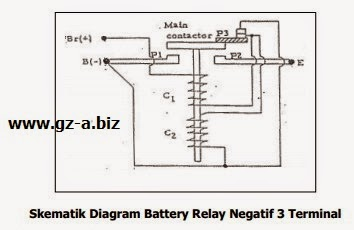 Skematik Battery Relay Negatif 3 Terminal