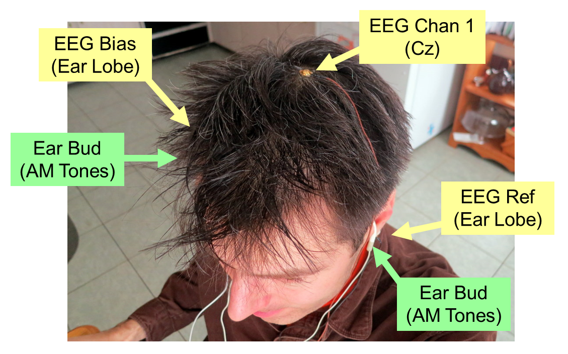 how to prepare for an eeg