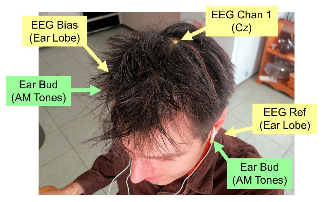 how to put on an eeg