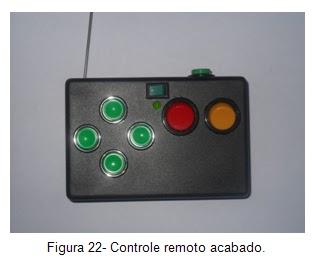 Controle remoto acabado