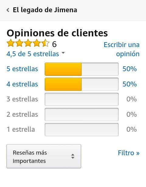 Valoración en Amazon