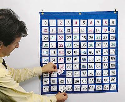 Passage en CP et abstraction  Tableau+des+nombres+Celda