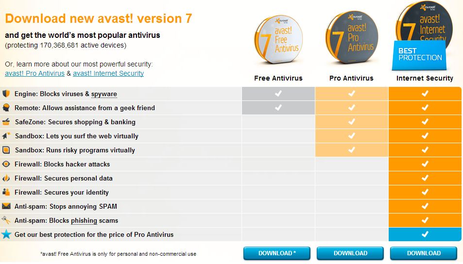 how to set paksat 1r satellite download free latest avast