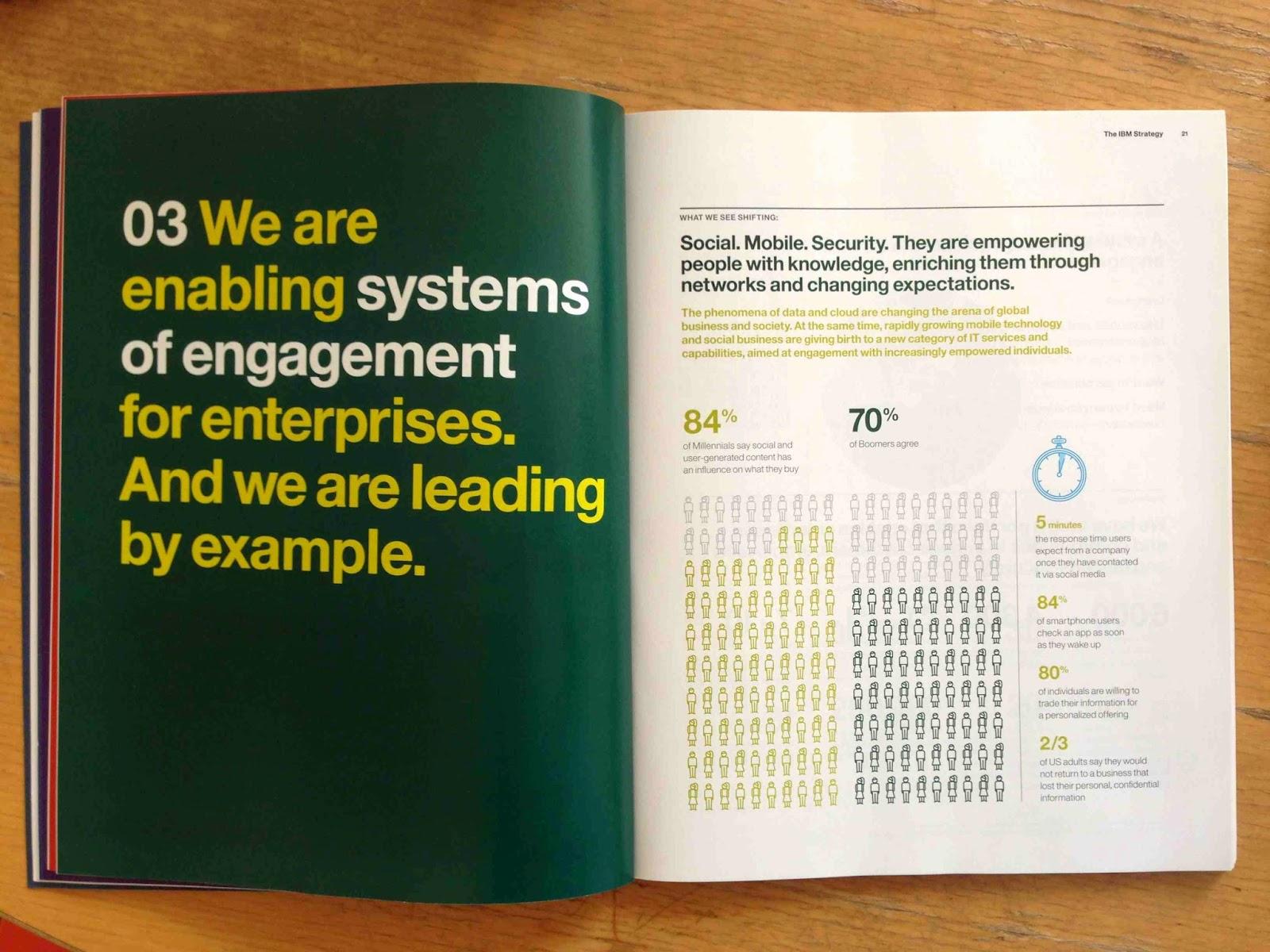ibm 2014 annual report pdf