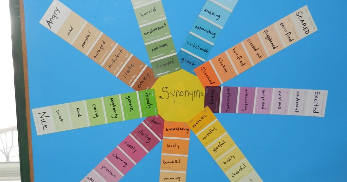 synonyms - What word means 'willingness to learn ...