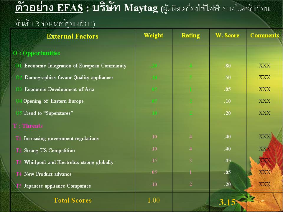efas and ifas Describe the efas and the ifas what is the purpose of each tool are there any weaknesses in the efas/ifas classification system in your own words, please post a response to the discussion boards you will be graded on the quality of your postings you must use apa format and include a reference list.