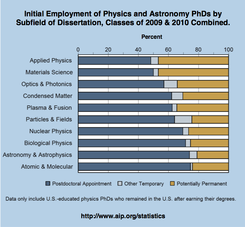Reasons to keep astronomy/astrophysics classes?