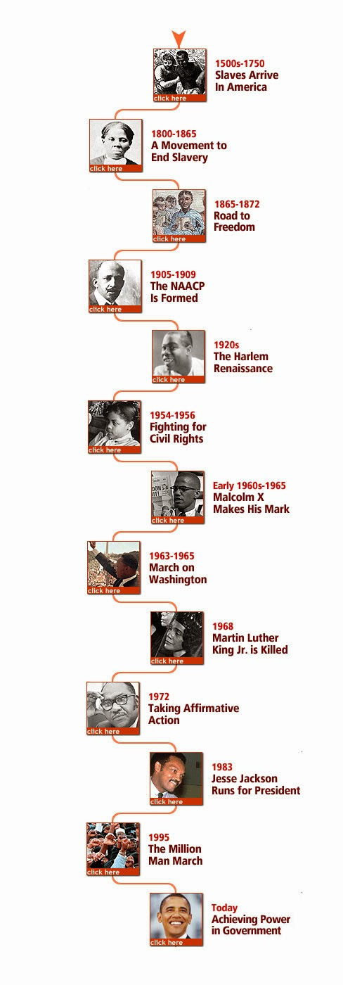 african americans shaping course and consequences of Revolutionary changes and limitations: slavery  third of the african american population in maryland was free, and in delaware free blacks outnumbered enslaved .