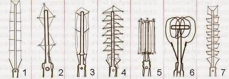 виды винтажных ламп