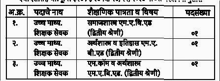 Job Details vacancy for Teachers in Yavatmal,Jan-2015