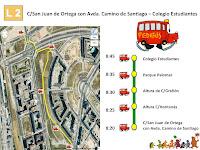 "Ruta 2 del pedibús o Camino Escolar ""Camino verde al cole"""