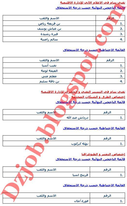 النتائج النهائية للناجحين في مسابقات التوظيف على أساس الشهادات سكيكدة 2012 4.jpg