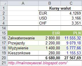Przeliczanie walut EUR/ USD/ CHF na złotówki PLN - wynik