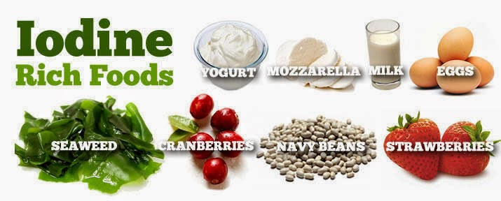 Diet Treatment For Hypothyroidism Natural Fitness Tips
